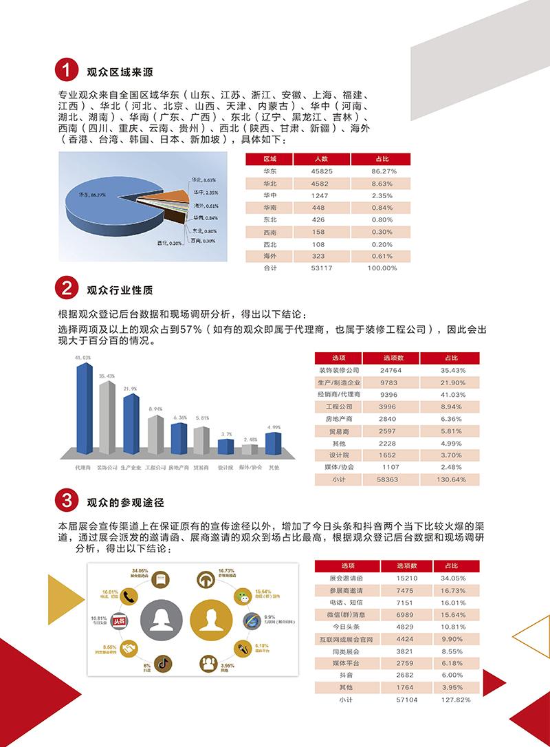 2019龙8娱乐long8cc建博会会后报告7.jpg