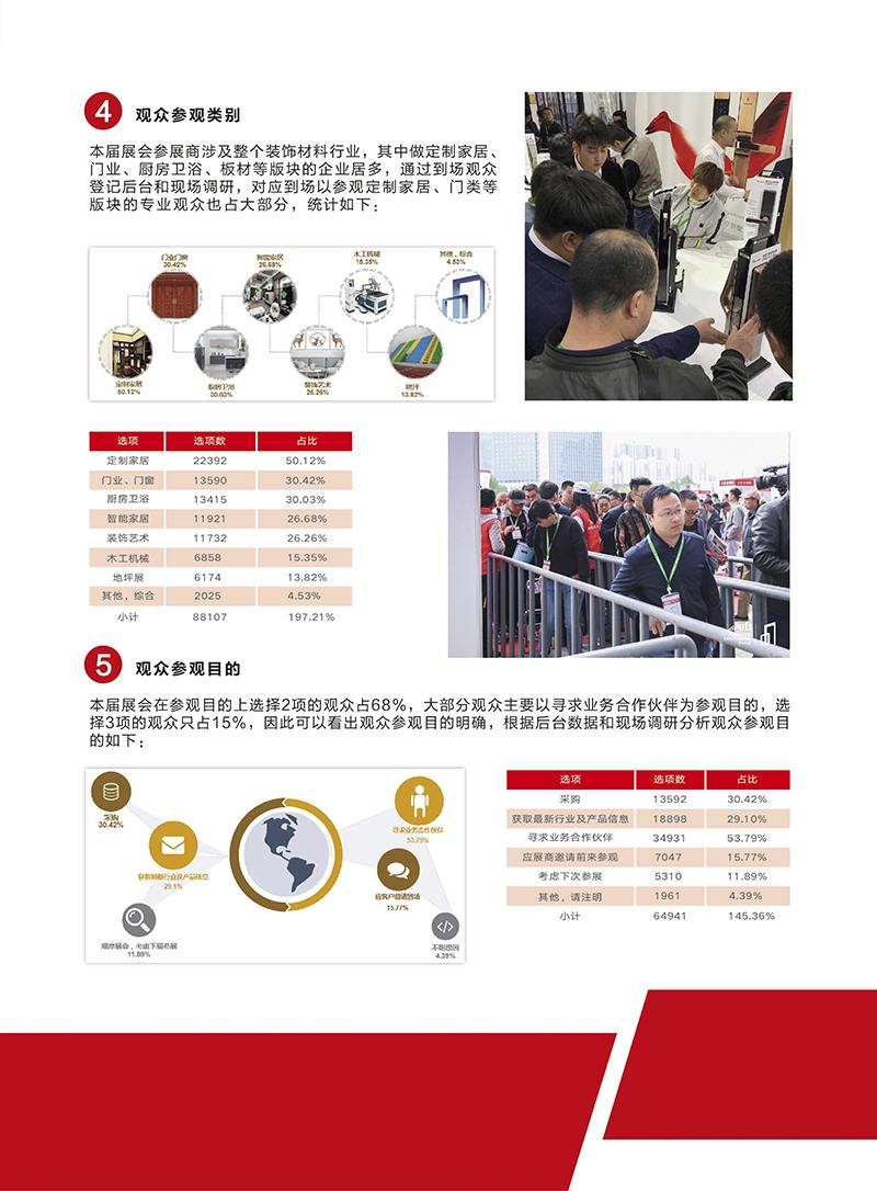 2019龙8娱乐long8cc建博会会后报告8.jpg